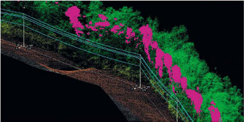 PLS-CADD model of the right-of-way indicates line clearance violations in purple.